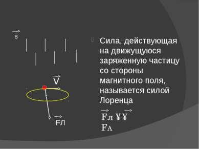 Сила, действующая на движущуюся заряженную частицу со стороны магнитного поля...