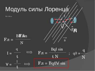 Модуль силы Лоренца FА = ВIl sinα F I В Л А ВIl sinα FА N Fл = V I = q Fл = t...