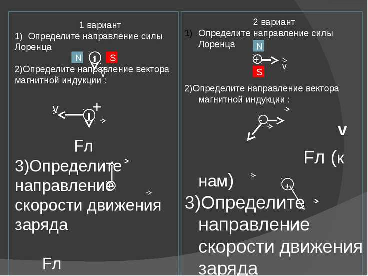 1 вариант 1) Определите направление силы Лоренца 2)Определите направление век...