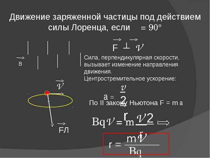 Движение заряженной частицы под действием силы Лоренца, если α = 90° V FЛ F ┴...