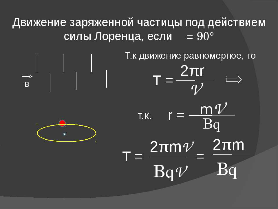 Движение заряженной частицы под действием силы Лоренца, если α = 90° В T = 2π...