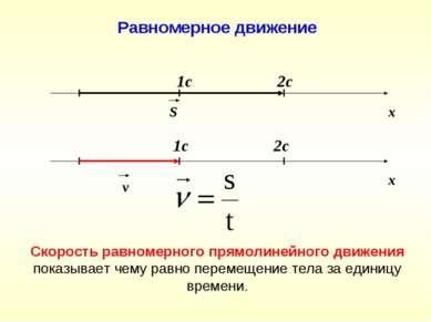 х S 1c 2c Равномерное движение Скорость равномерного прямолинейного движения ...