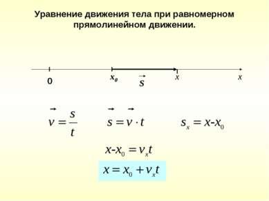 х S Уравнение движения тела при равномерном прямолинейном движении. x0 0 x