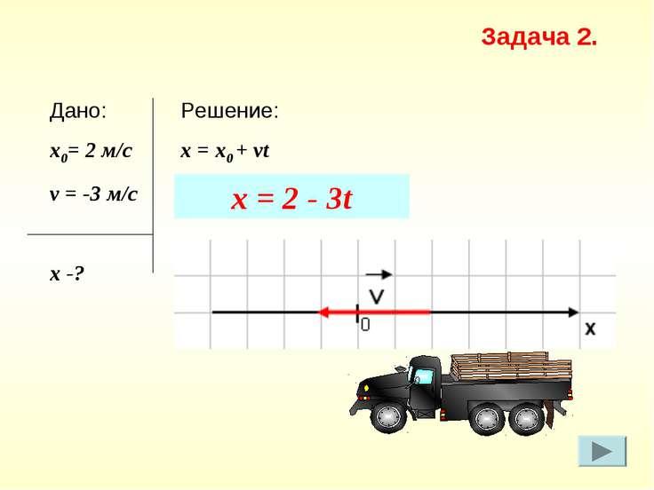 Решение: x = х0 + vt Дано: x0= 2 м/с v = -3 м/c х -? Задача 2. x = 2 - 3t