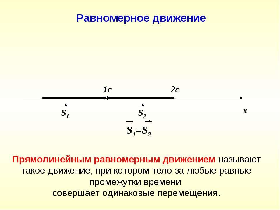 х S1 S2 1c 2c S1=S2 Равномерное движение Прямолинейным равномерным движением ...