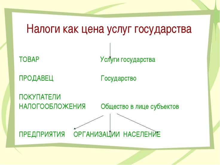 Налоги как цена услуг государства ТОВАР Услуги государства ПРОДАВЕЦ Государст...