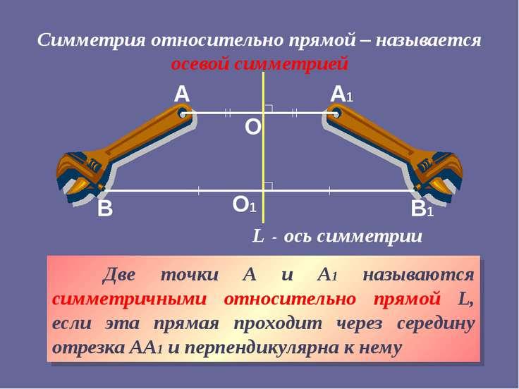Две точки А и А1 называются симметричными относительно прямой L, если эта пря...
