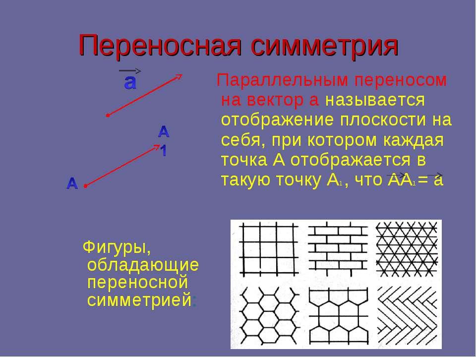 Переносная симметрия Параллельным переносом на вектор а называется отображени...