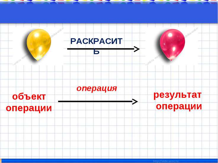 РАСКРАСИТЬ объект операции операция результат операции