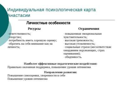 Индивидуальная психологическая карта Анастасии Личностные особенности