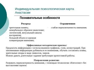 Индивидуальная психологическая карта Анастасии Познавательные особенности
