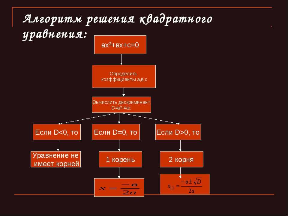 дифференциальные уравнения со знаком корня