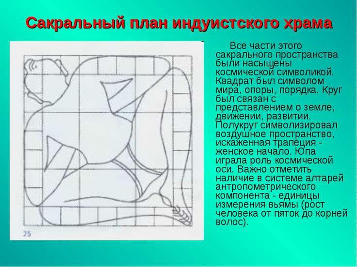 Сакральный план индуистского храма Все части этого сакрального пространства б...