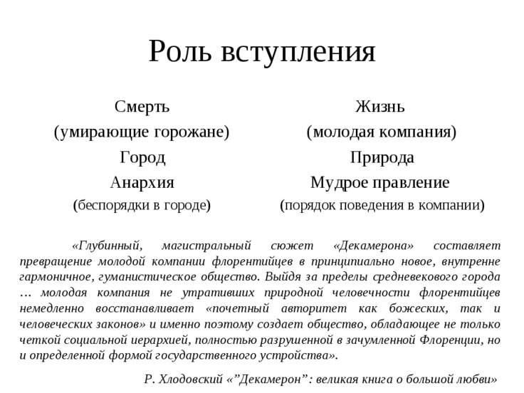 Роль вступления Смерть (умирающие горожане) Город Анархия (беспорядки в город...