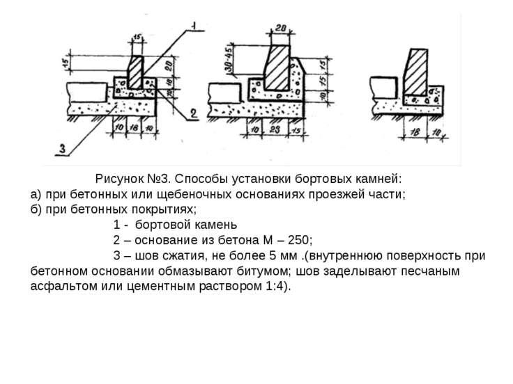 Рисунок №3. Способы установки бортовых камней: а) при бетонных или щебеночных...