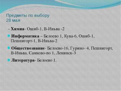 Предметы по выбору 28 мая - Химия- Ошиб-1, В-Иньва -2 Информатика – Белоево 1...