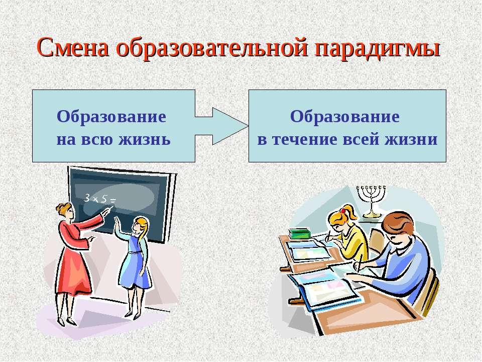 Смена образовательной парадигмы Образование на всю жизнь Образование в течени...
