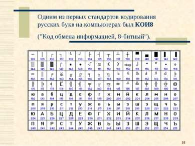 * Одним из первых стандартов кодирования русских букв на компьютерах был КОИ8...