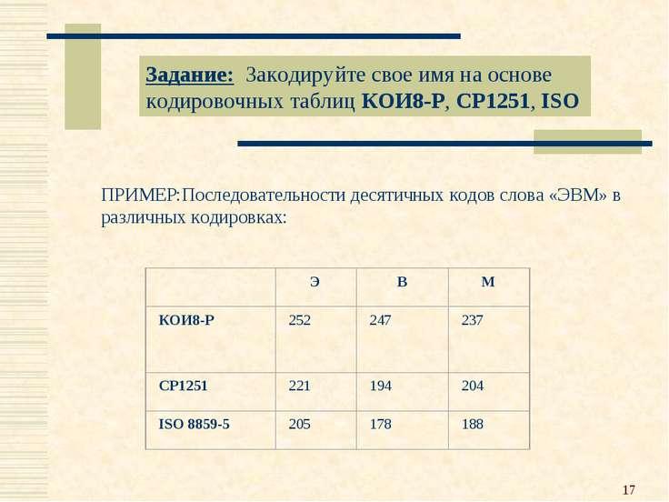 * Задание: Закодируйте свое имя на основе кодировочных таблиц КОИ8-Р, СР1251,...