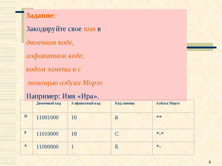 * Задание: Закодируйте свое имя в двоичном коде, алфавитном коде, кодом замен...