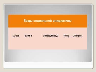 Виды социальной инициативы Атака Десант Операция ПДД Рейд Сюрприз