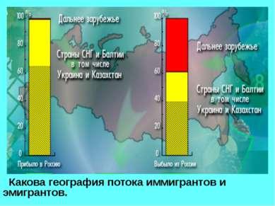 Какова география потока иммигрантов и эмигрантов.