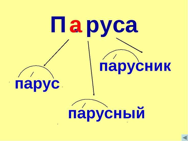 П . руса парусник парус парусный а