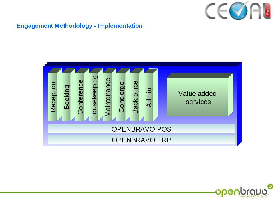 Engagement Methodology - Implementation