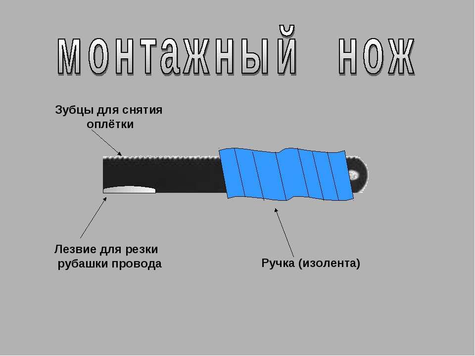 Лезвие для резки рубашки провода Ручка (изолента) Зубцы для снятия оплётки