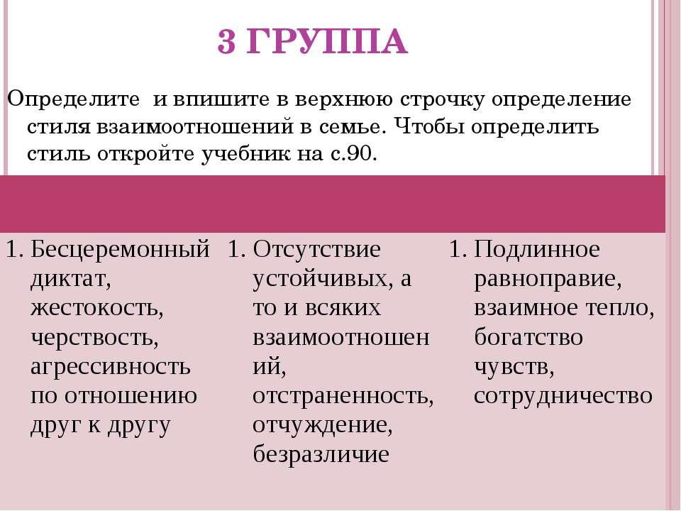 3 ГРУППА Определите и впишите в верхнюю строчку определение стиля взаимоотнош...