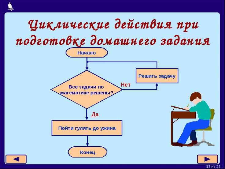 Циклические действия при подготовке домашнего задания * из 23