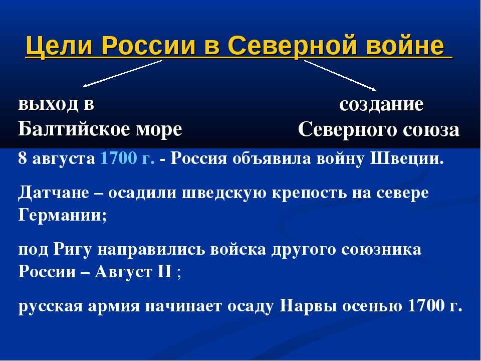 Цели России в Северной войне выход в Балтийское море создание Северного союза...