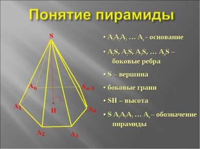 • А1А2А3 … Аn - основание • А1S, А2S, А3S, … АnS – боковые ребра • S – вершин...