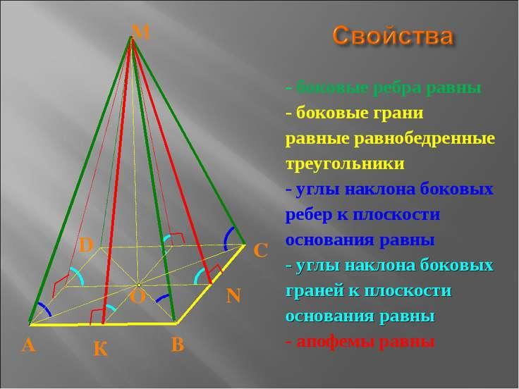- боковые ребра равны - боковые грани равные равнобедренные треугольники - уг...