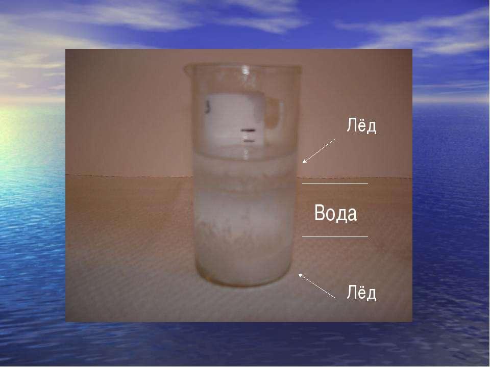 Вода Лёд Лёд