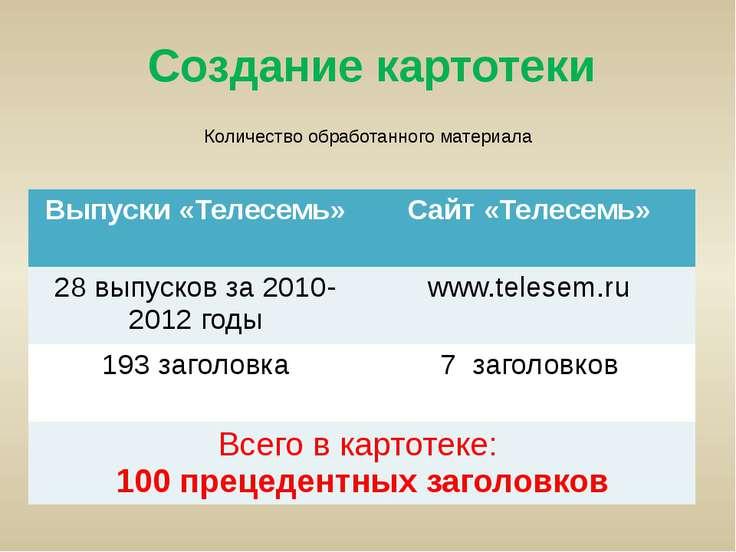 Создание картотеки Количество обработанного материала Выпуски «Телесемь» Сайт...