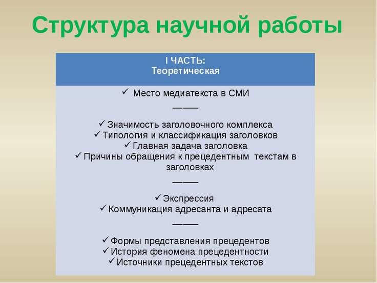 Структура научной работы IЧАСТЬ: Теоретическая Место медиатекста в СМИ _____ ...