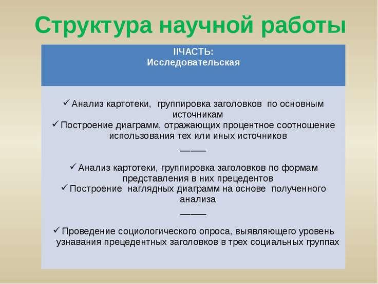 Структура научной работы IIЧАСТЬ: Исследовательская Анализ картотеки, группир...