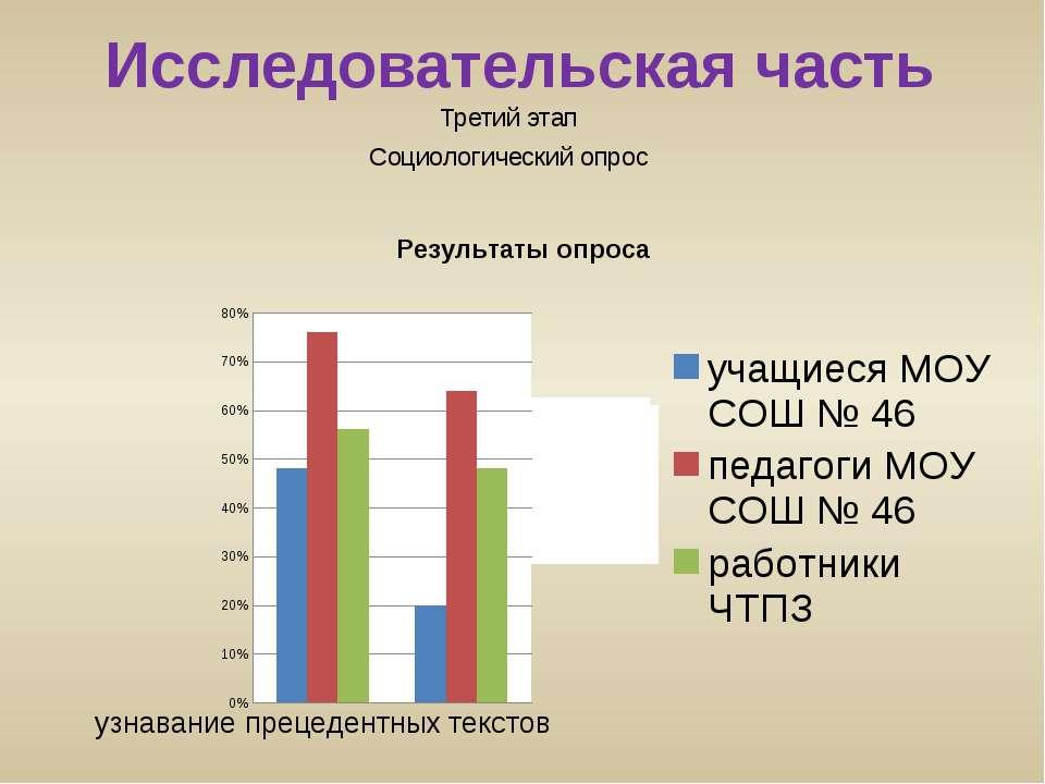 Исследовательская часть Третий этап Социологический опрос