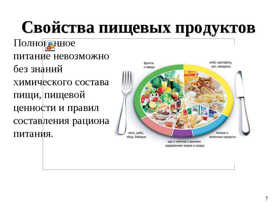 Свойства пищевых продуктов Полноценное питание невозможно без знаний химическ...