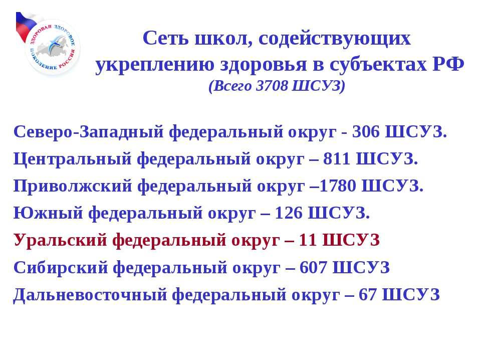 Сеть школ, содействующих укреплению здоровья в субъектах РФ (Всего 3708 ШСУЗ)...
