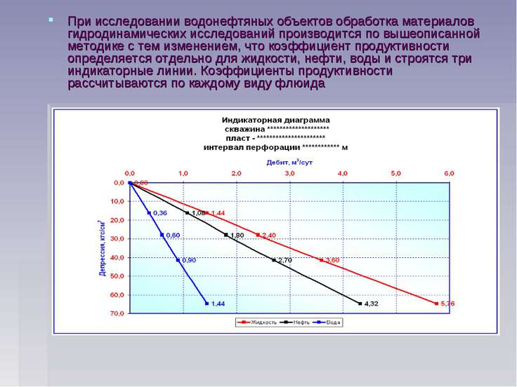 При исследовании водонефтяных объектов обработка материалов гидродинамических...