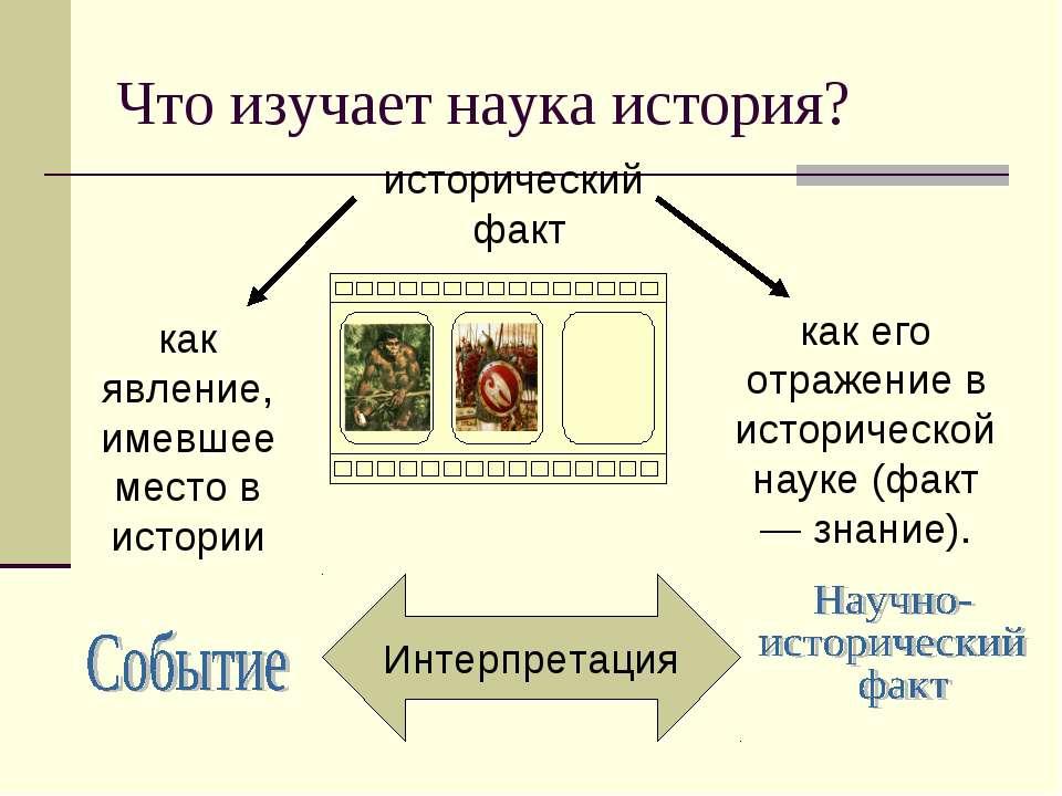 Что изучает наука история? как явление, имевшее место в истории как его отраж...