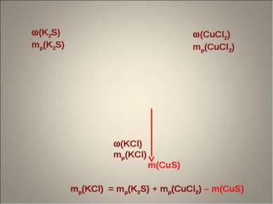 mр(KCl) = mр(K2S) + mр(CuCl2) – m(CuS) (K2S) mр(K2S) (CuCl2) mр(CuCl2) m(CuS)...