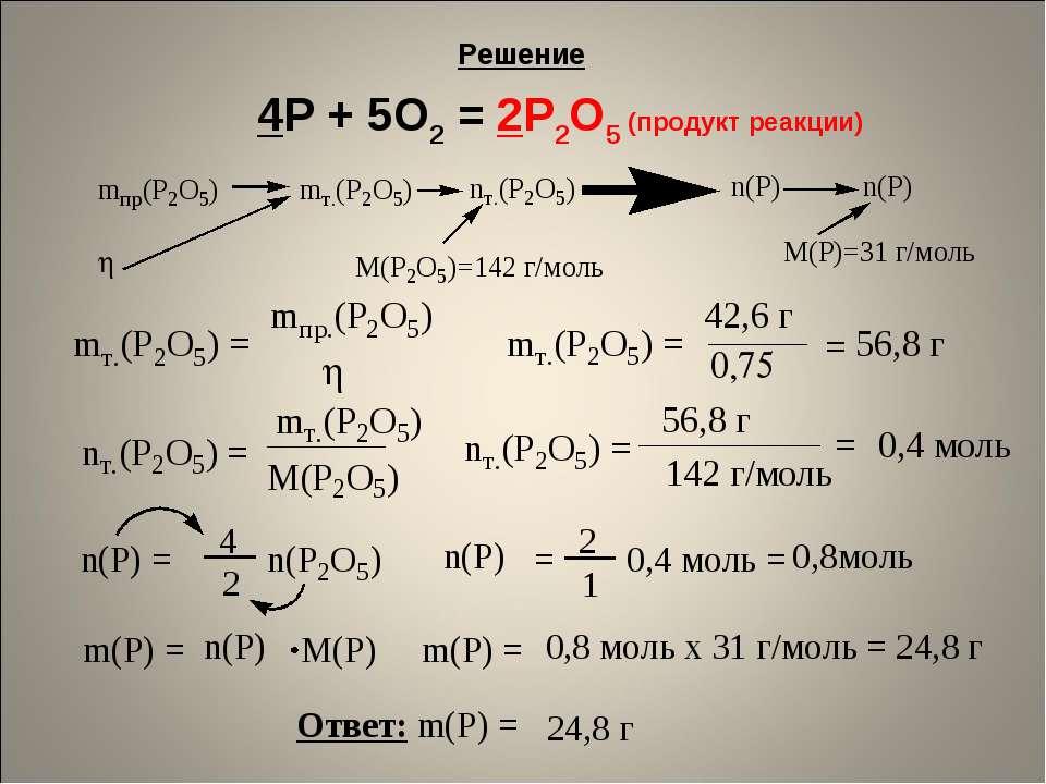Решение 4P + 5O2 = 2P2O5 (продукт реакции)