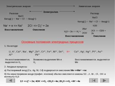 Электрическая энергия Химическая энергия Электролиз Раствор NaCl Катод(-) Ано...