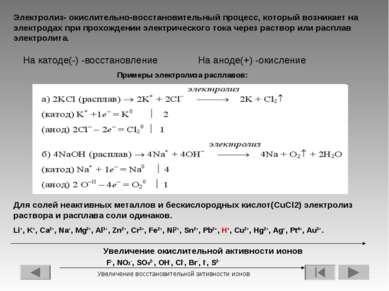 Примеры электролиза расплавов: Электролиз- окислительно-восстановительный про...