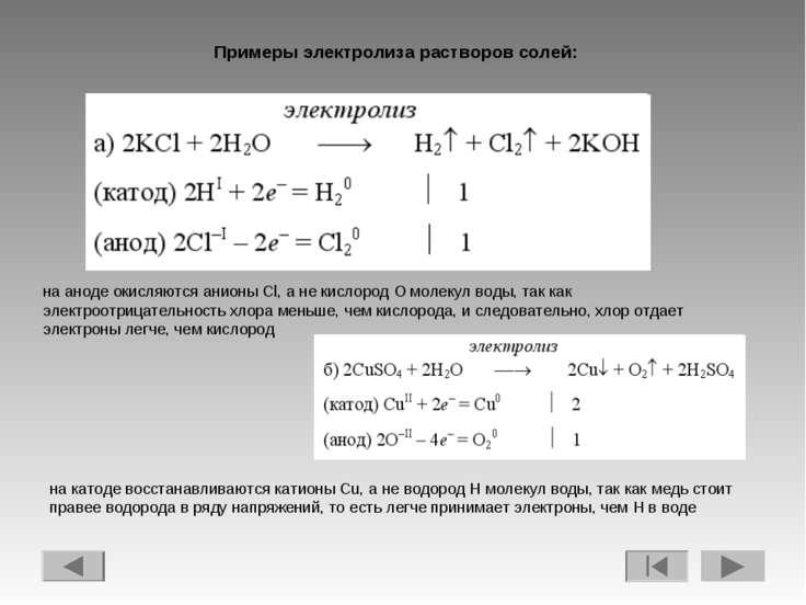 Примеры электролиза растворов солей: на аноде окисляются анионы Сl, а не кисл...