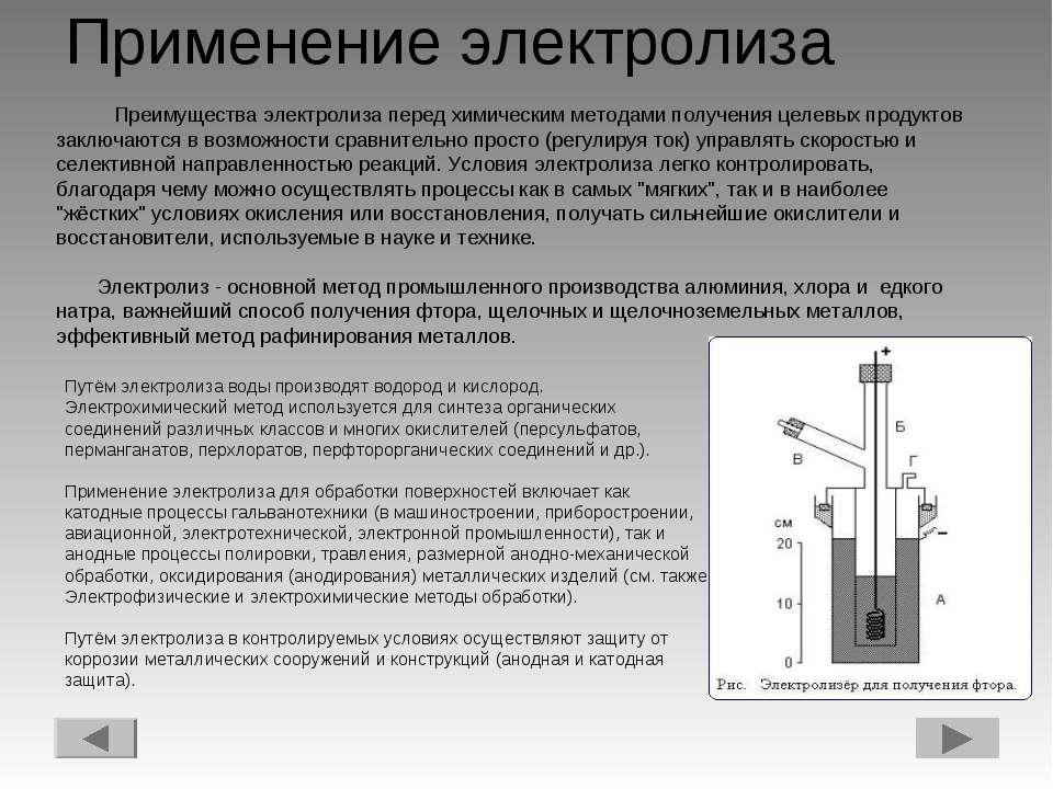 Применение электролиза Преимущества электролиза перед химическим методами пол...