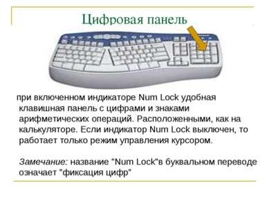 Цифровая панель при включенном индикаторе Num Lock удобная клавишная панель с...